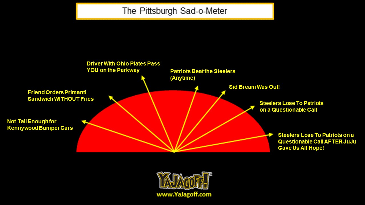 Steelers Vs. Patriots….Using the Sad-O-Meter Today